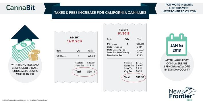2-9-2018 Cannabit-infographic.jpg