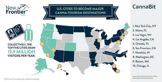 Cannabit: U.S. Cities to Become Major Canna-Tourism Destinations / 04092017